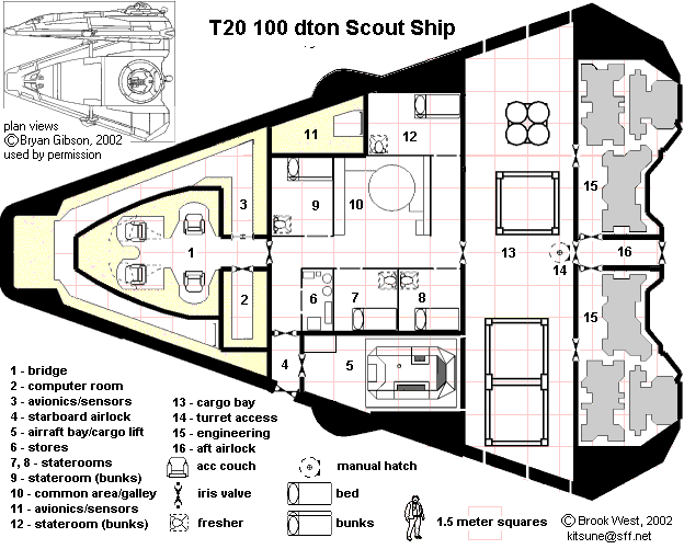 Starship deck plans, yes? - Page 2