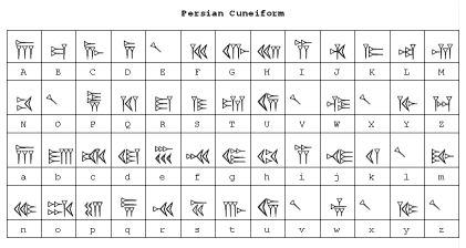 Map of persian cuneiform font